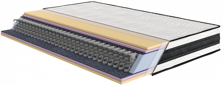Aura mattress детали