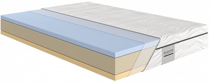 Riccarda mattress детали